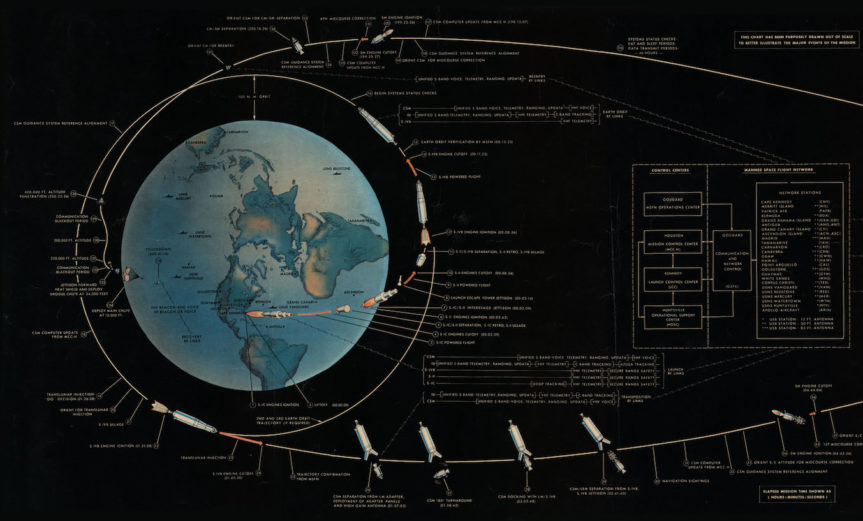 NASA Apollo 11 Flight Plan crop